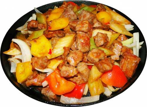 Пожарить мясо на сковороде рецепт с фото